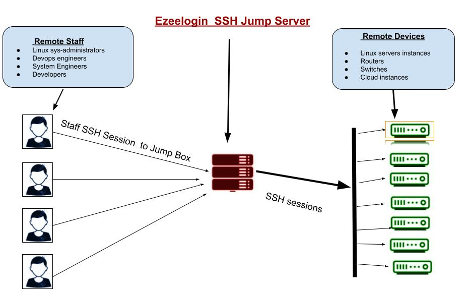 ssh-jump-server